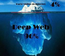 暗网究竟是什么?网上说的暗网世界如此恐怖是真的吗?