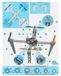 无人机包含哪些配件 自己DIY有哪些技巧吗