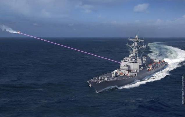 美海軍表示 無人機無法對美國驅逐艦造成任何威脅