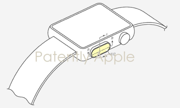 Apple Watch 支持Touch ID吗 Apple Watch有屏下摄像头吗